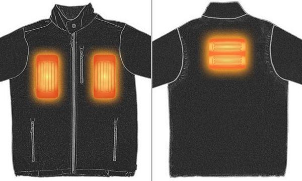 battery powered heated jacket