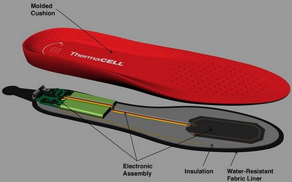 heated insoles foot warmer