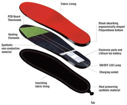 battery heated insoles